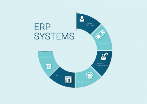 ERPsystem