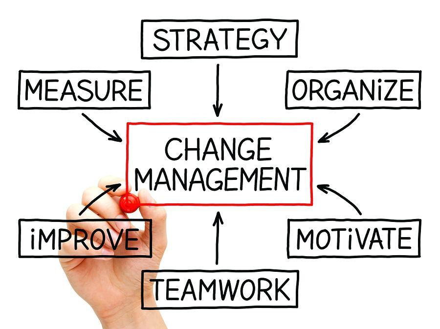 مدیریت تغییرات در ERP