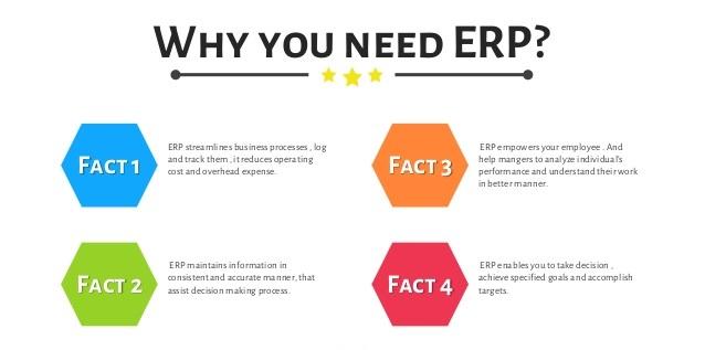 علائم نیاز به ERP