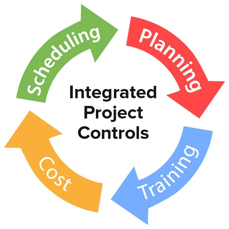 کنترل پروژه عملیاتی